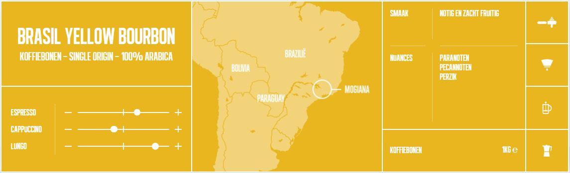 Mocca-d'Or-Koffiebonen-Brasil Yellow Bourbon
