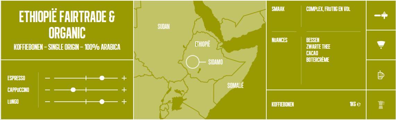 Mocca-d'Or-Koffiebonen-Ethiopië Fairtrade & Organic